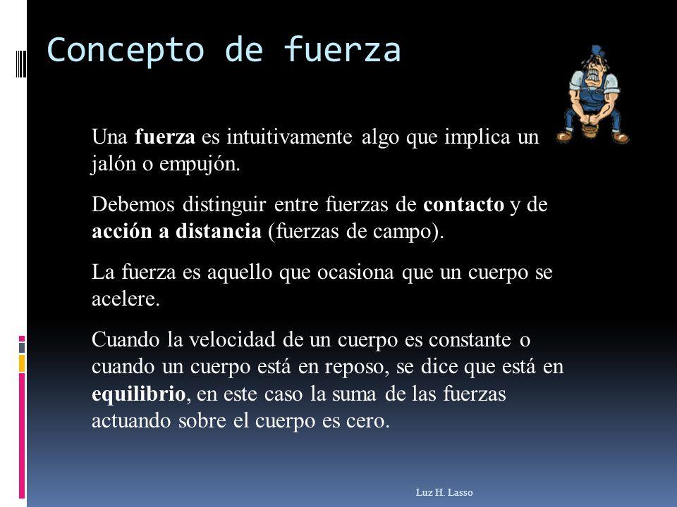Si dos cuerpos interactúan, la fuerza ejercida sobre el cuerpo 1 por el cuerpo 2 es igual y opuesta a la fuerza ejercida sobre el cuerpo 2 por el cuerpo 1: F 12 = -F 21 2 1 F 12 F 21 F 12 = -F 21 F 12 F 21 Tercera ley de Newton Luz H.