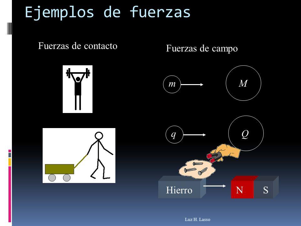 La fuerza de contacto no es la fuerza de reacción al peso Luz H. Lasso
