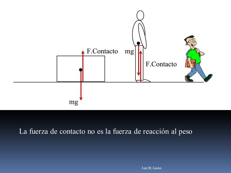 La fuerza de contacto procede de la elasticidad Luz H. Lasso