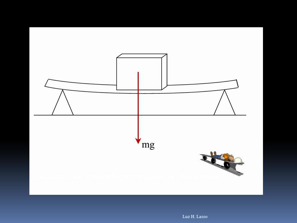 Distintos valores de la tensión T de una cuerda Luz H. Lasso
