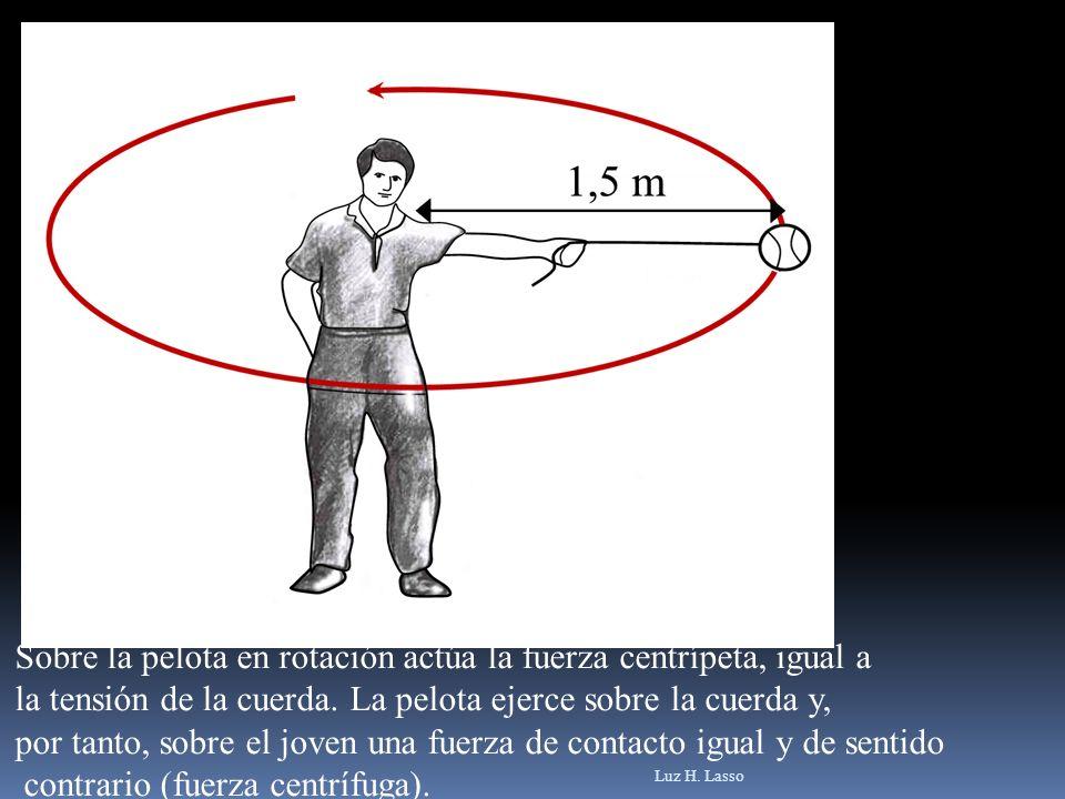Máquina de Atwood Luz H. Lasso m1m1 m2m2 m1m1 m2m2 T T m1gm1gm2gm2g a a