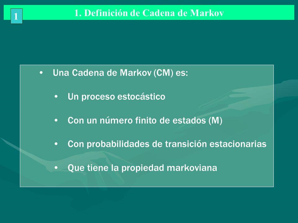 1. Definición de Cadena de Markov Una Cadena de Markov (CM) es: Un proceso estocástico Con un número finito de estados (M) Con probabilidades de trans