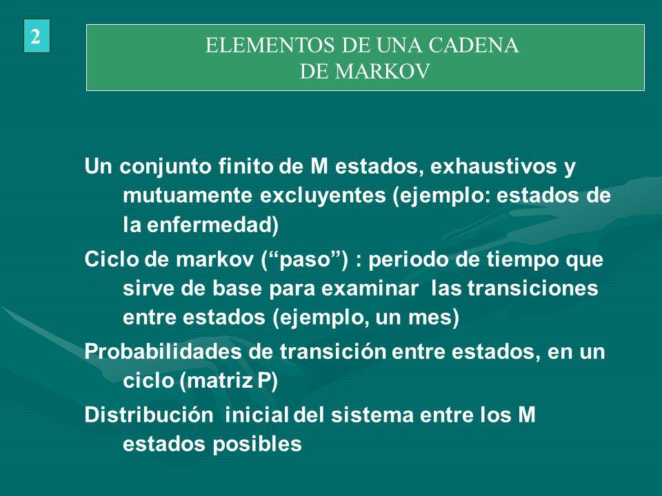 Un conjunto finito de M estados, exhaustivos y mutuamente excluyentes (ejemplo: estados de la enfermedad) Ciclo de markov (paso) : periodo de tiempo q