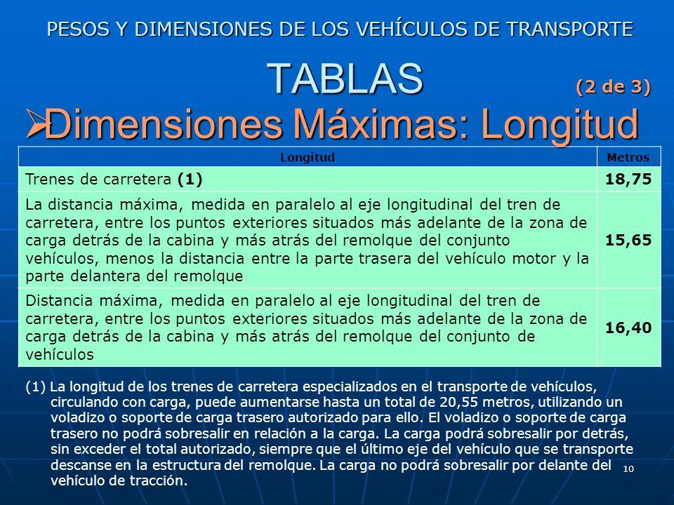 9 PESOS Y DIMENSIONES DE LOS VEHÍCULOS DE TRANSPORTE Dimensiones Máximas: Longitud Dimensiones Máximas: Longitud LongitudMetros Vehículos de motor exc