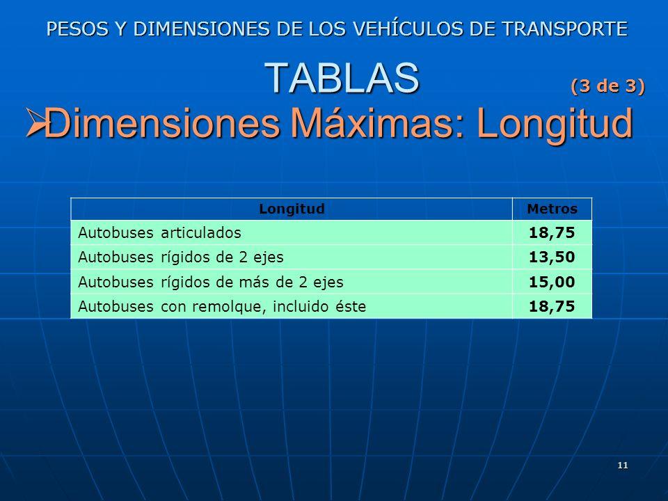 10 PESOS Y DIMENSIONES DE LOS VEHÍCULOS DE TRANSPORTE Dimensiones Máximas: Longitud Dimensiones Máximas: Longitud LongitudMetros Trenes de carretera (