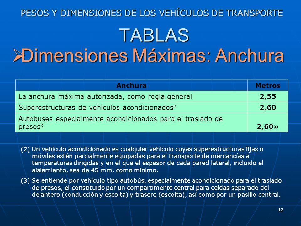 11 PESOS Y DIMENSIONES DE LOS VEHÍCULOS DE TRANSPORTE Dimensiones Máximas: Longitud Dimensiones Máximas: Longitud LongitudMetros Autobuses articulados
