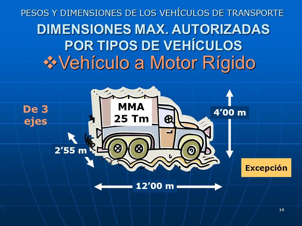 13 PESOS Y DIMENSIONES DE LOS VEHÍCULOS DE TRANSPORTE DIMENSIONES MAX. AUTORIZADAS POR TIPOS DE VEHÍCULOS Vehículo a Motor Rígido Vehículo a Motor Ríg