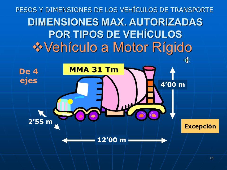 14 PESOS Y DIMENSIONES DE LOS VEHÍCULOS DE TRANSPORTE DIMENSIONES MAX. AUTORIZADAS POR TIPOS DE VEHÍCULOS Vehículo a Motor Rígido Vehículo a Motor Ríg