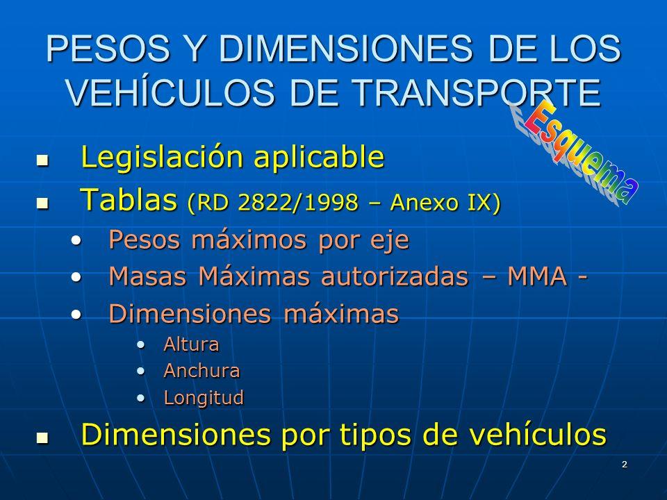 1 TRANSPORTE Y LOGÍSTICA MASAS Y DIMENSIONES DE LOS VEHÍCULOS DE TRANSPORTE TERRESTRE DE MERCANCÍAS CAPÍTULO 5