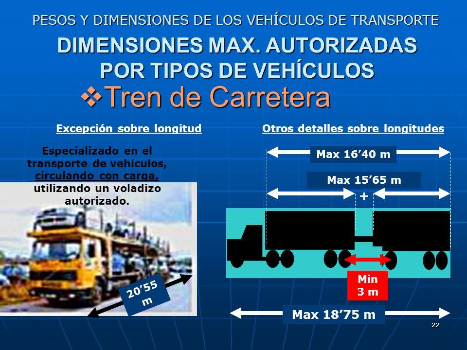 21 PESOS Y DIMENSIONES DE LOS VEHÍCULOS DE TRANSPORTE DIMENSIONES MAX. AUTORIZADAS POR TIPOS DE VEHÍCULOS Tren de Carretera Tren de Carretera 255 m 18