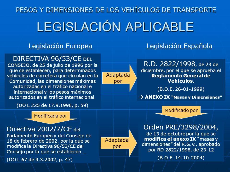 2 PESOS Y DIMENSIONES DE LOS VEHÍCULOS DE TRANSPORTE Legislación aplicable Legislación aplicable Tablas (RD 2822/1998 – Anexo IX) Tablas (RD 2822/1998