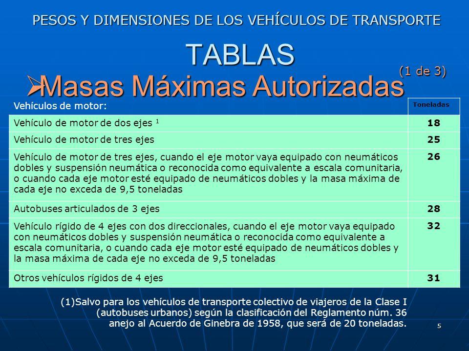 4 PESOS Y DIMENSIONES DE LOS VEHÍCULOS DE TRANSPORTE TABLAS Pesos máximos por eje Pesos máximos por ejeToneladas Eje simple: Eje motor (1) 11,5 Eje no