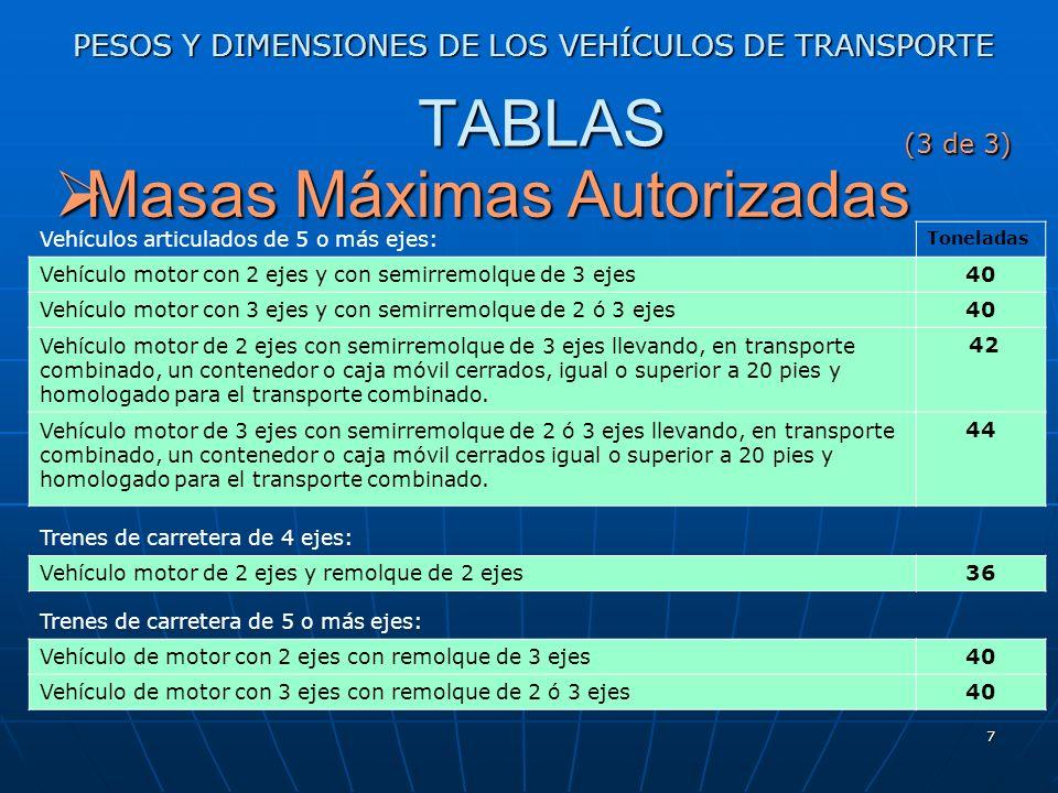 6 PESOS Y DIMENSIONES DE LOS VEHÍCULOS DE TRANSPORTE Masas Máximas Autorizadas Masas Máximas Autorizadas Remolques: Toneladas Remolque de dos ejes18 R