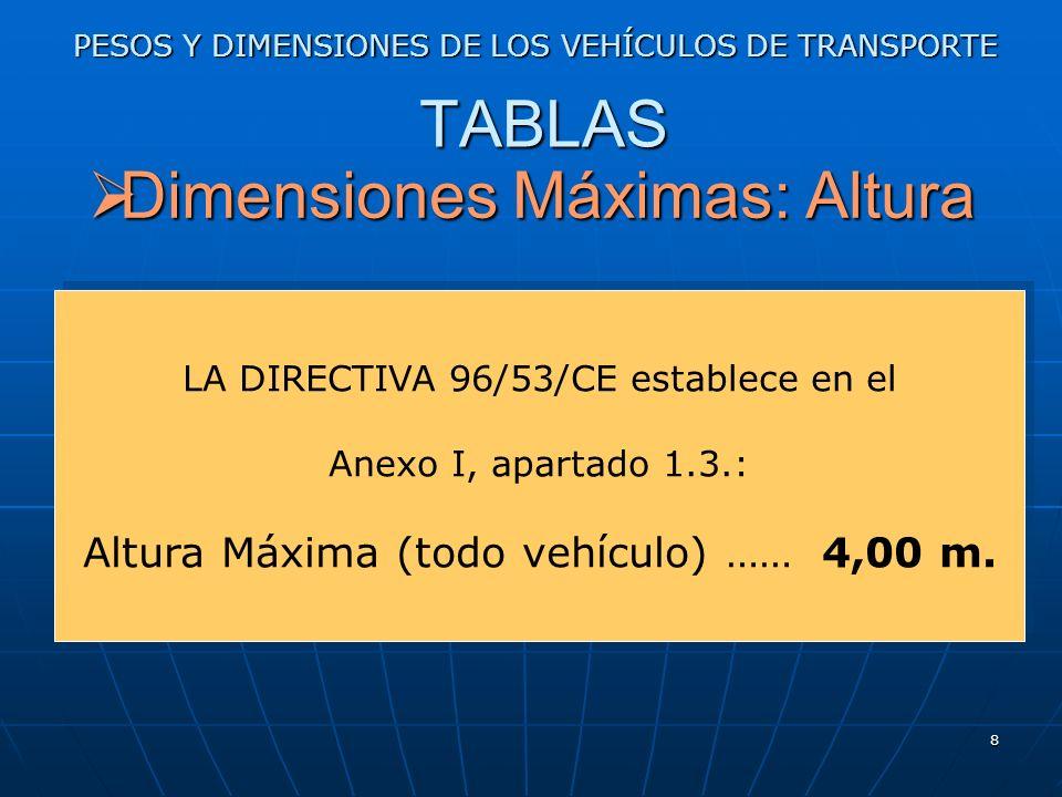 7 PESOS Y DIMENSIONES DE LOS VEHÍCULOS DE TRANSPORTE Masas Máximas Autorizadas Masas Máximas Autorizadas Vehículos articulados de 5 o más ejes: Tonela