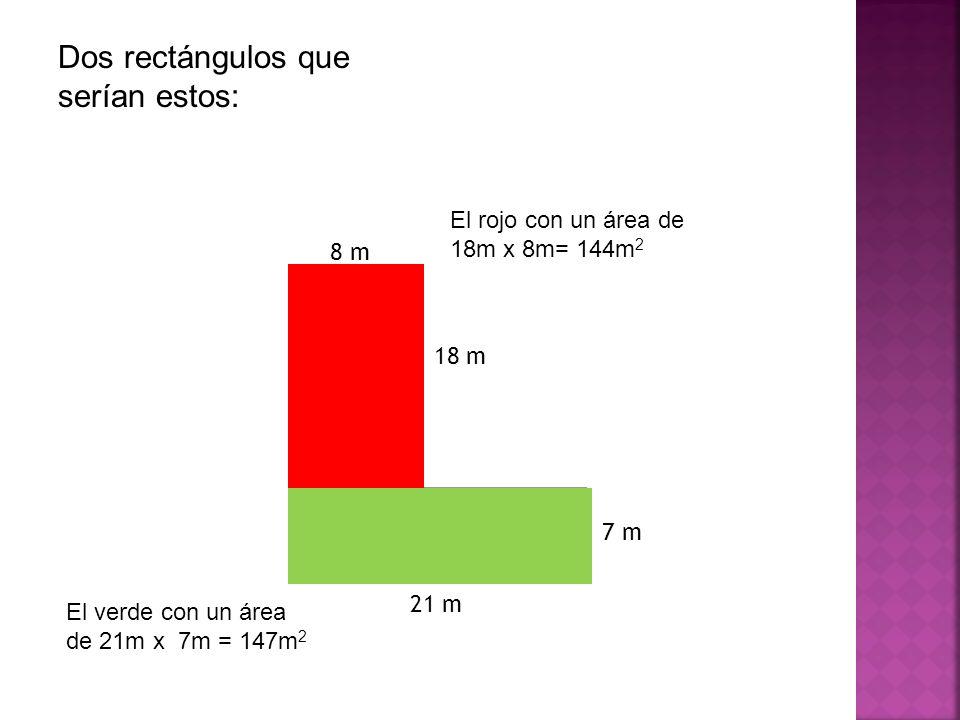 8 m 21 m 7 m 18 m Dos rectángulos que serían estos: El rojo con un área de 18m x 8m= 144m 2 El verde con un área de 21m x 7m = 147m 2