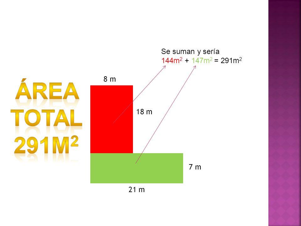 8 m 21 m 7 m 18 m Se suman y sería 144m 2 + 147m 2 = 291m 2