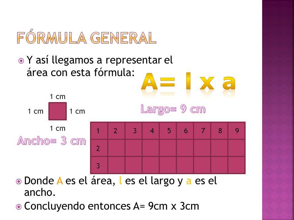Y así llegamos a representar el área con esta fórmula: 1 cm 1 2 3 4 5 6 7 8 9 2 3 Donde A es el área, l es el largo y a es el ancho. Concluyendo enton