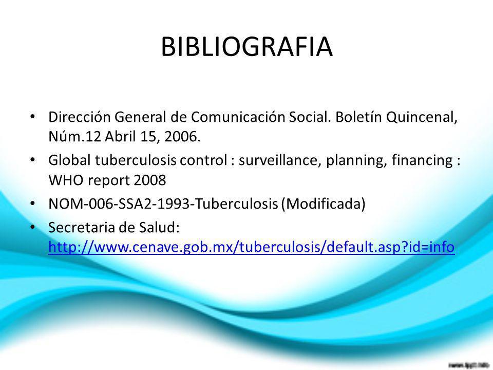 BIBLIOGRAFIA Dirección General de Comunicación Social. Boletín Quincenal, Núm.12 Abril 15, 2006. Global tuberculosis control : surveillance, planning,