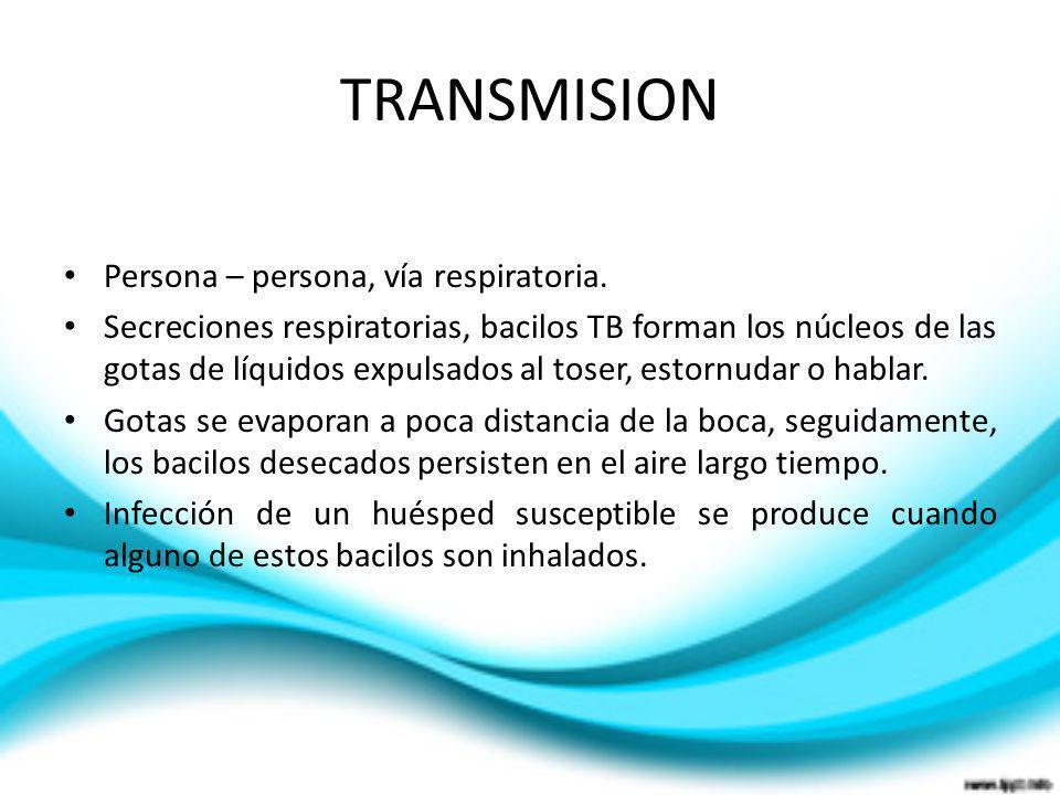 Persona – persona, vía respiratoria. Secreciones respiratorias, bacilos TB forman los núcleos de las gotas de líquidos expulsados al toser, estornudar