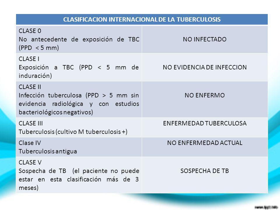 CLASIFICACION INTERNACIONAL DE LA TUBERCULOSIS CLASE 0 No antecedente de exposición de TBC (PPD < 5 mm) NO INFECTADO CLASE I Exposición a TBC (PPD < 5