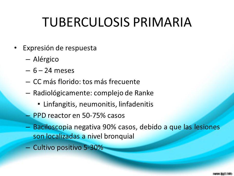 TUBERCULOSIS PRIMARIA Expresión de respuesta – Alérgico – 6 – 24 meses – CC más florido: tos más frecuente – Radiológicamente: complejo de Ranke Linfa