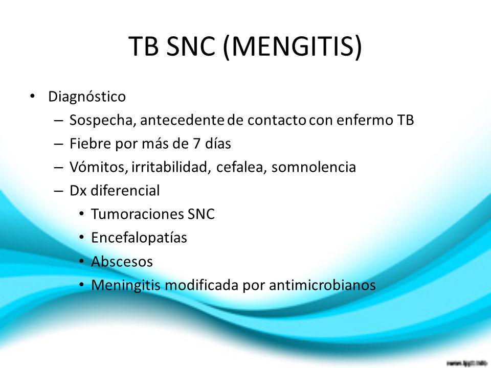 TB SNC (MENGITIS) Diagnóstico – Sospecha, antecedente de contacto con enfermo TB – Fiebre por más de 7 días – Vómitos, irritabilidad, cefalea, somnole