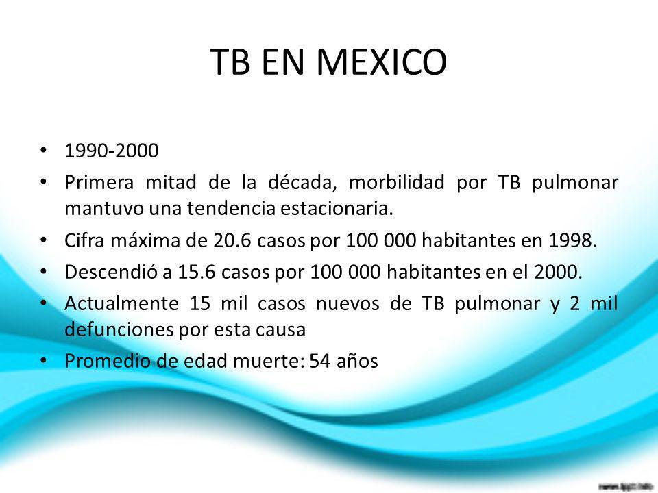 TB EN MEXICO 1990-2000 Primera mitad de la década, morbilidad por TB pulmonar mantuvo una tendencia estacionaria. Cifra máxima de 20.6 casos por 100 0