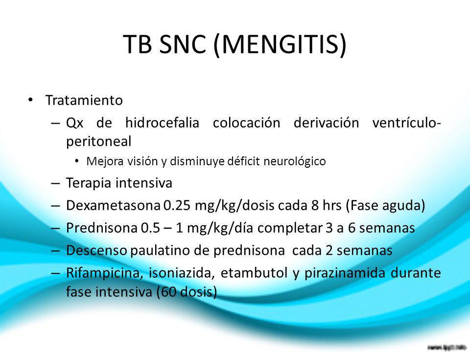 TB SNC (MENGITIS) Tratamiento – Qx de hidrocefalia colocación derivación ventrículo- peritoneal Mejora visión y disminuye déficit neurológico – Terapi