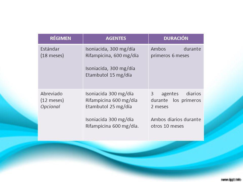 RÉGIMENAGENTESDURACIÓN Estándar (18 meses) Isoniacida, 300 mg/día Rifampicina, 600 mg/día Isoniacida, 300 mg/día Etambutol 15 mg/día Ambos durante pri