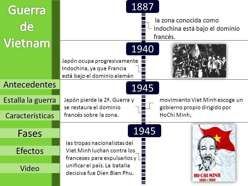 Antecedentes Estalla la guerra Características Fases Efectos 1887 la zona conocida como Indochina está bajo el dominio francés. 1940 Japón ocupa progr