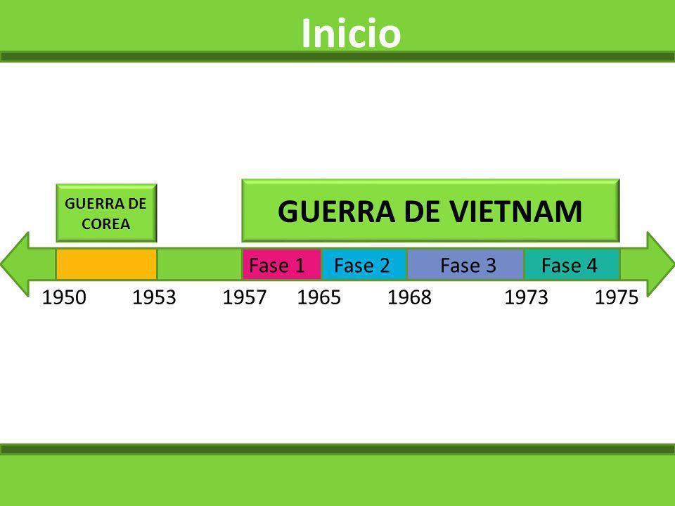 1950195319571975 GUERRA DE VIETNAM GUERRA DE COREA 196519681973 Fase 1Fase 2Fase 3Fase 4 Inicio