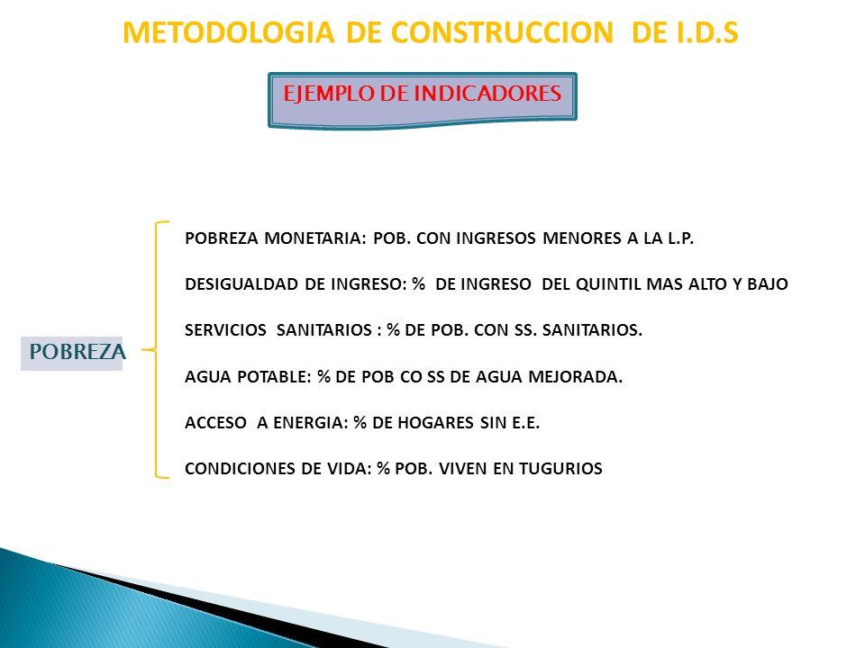 METODOLOGIA DE CONSTRUCCION DE I.D.S EJEMPLO DE INDICADORES POBREZA POBREZA MONETARIA: POB. CON INGRESOS MENORES A LA L.P. DESIGUALDAD DE INGRESO: % D