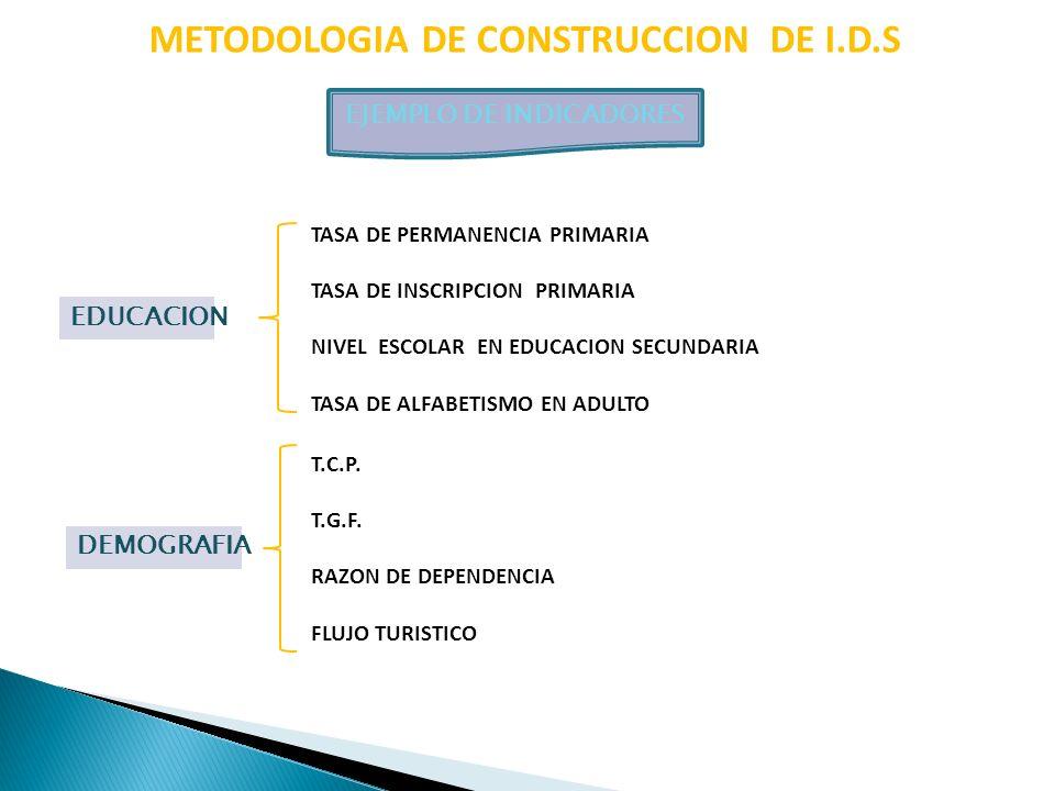 METODOLOGIA DE CONSTRUCCION DE I.D.S EJEMPLO DE INDICADORES DEMOGRAFIA T.C.P. T.G.F. RAZON DE DEPENDENCIA FLUJO TURISTICO EDUCACION TASA DE PERMANENCI