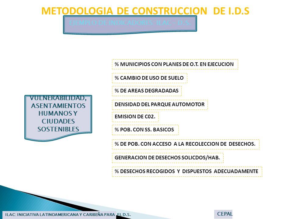METODOLOGIA DE CONSTRUCCION DE I.D.S EJEMPLO DE INDICADORES: ILAC – D.S. ILAC: INICIATIVA LATINOAMERICANA Y CARIBEÑA PARA EL D.S. CEPAL % MUNICIPIOS C