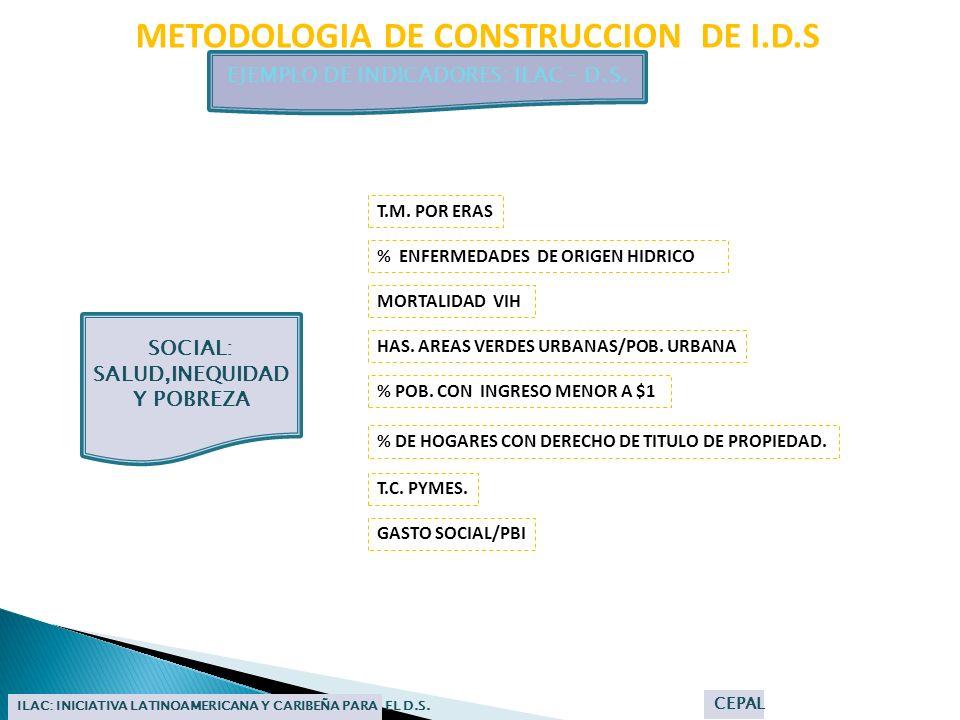 METODOLOGIA DE CONSTRUCCION DE I.D.S EJEMPLO DE INDICADORES: ILAC – D.S. ILAC: INICIATIVA LATINOAMERICANA Y CARIBEÑA PARA EL D.S. CEPAL T.M. POR ERAS