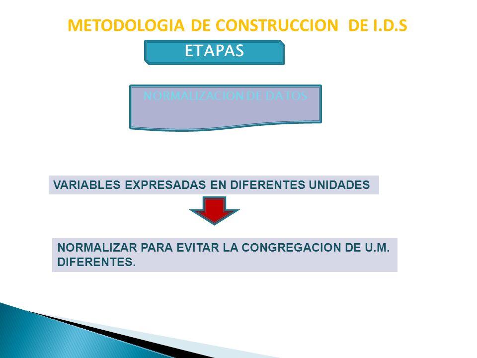 METODOLOGIA DE CONSTRUCCION DE I.D.S ETAPAS NORMALIZAR PARA EVITAR LA CONGREGACION DE U.M. DIFERENTES. NORMALIZACION DE DATOS VARIABLES EXPRESADAS EN
