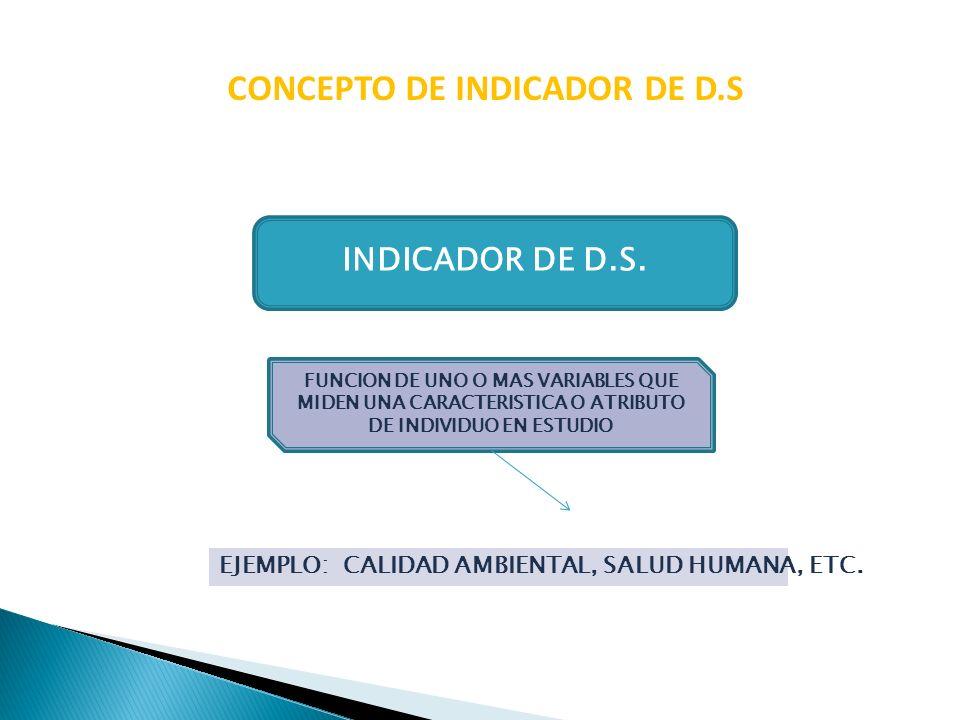 CONCEPTO DE INDICADOR DE D.S INDICADOR DE D.S. FUNCION DE UNO O MAS VARIABLES QUE MIDEN UNA CARACTERISTICA O ATRIBUTO DE INDIVIDUO EN ESTUDIO EJEMPLO: