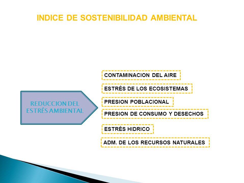 INDICE DE SOSTENIBILIDAD AMBIENTAL REDUCCION DEL ESTRÉS AMBIENTAL ESTRÉS DE LOS ECOSISTEMAS PRESION DE CONSUMO Y DESECHOS CONTAMINACION DEL AIRE ESTRÉ