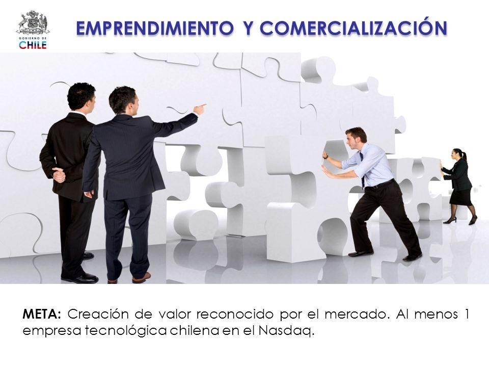 EMPRENDIMIENTO Y COMERCIALIZACIÓN META: Creación de valor reconocido por el mercado. Al menos 1 empresa tecnológica chilena en el Nasdaq.