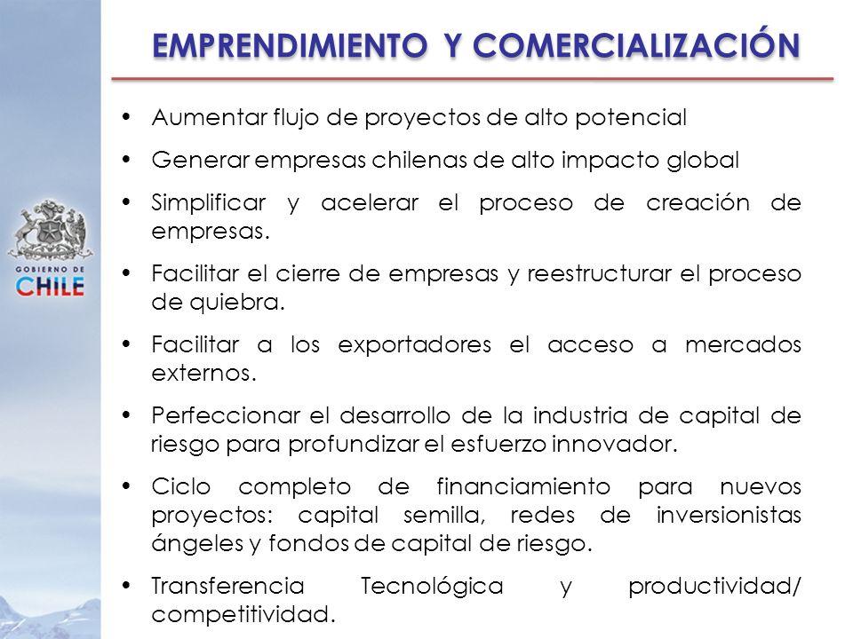 EMPRENDIMIENTO Y COMERCIALIZACIÓN Aumentar flujo de proyectos de alto potencial Generar empresas chilenas de alto impacto global Simplificar y acelera