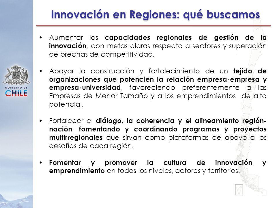 Aumentar las capacidades regionales de gestión de la innovación, con metas claras respecto a sectores y superación de brechas de competitividad. Apoya
