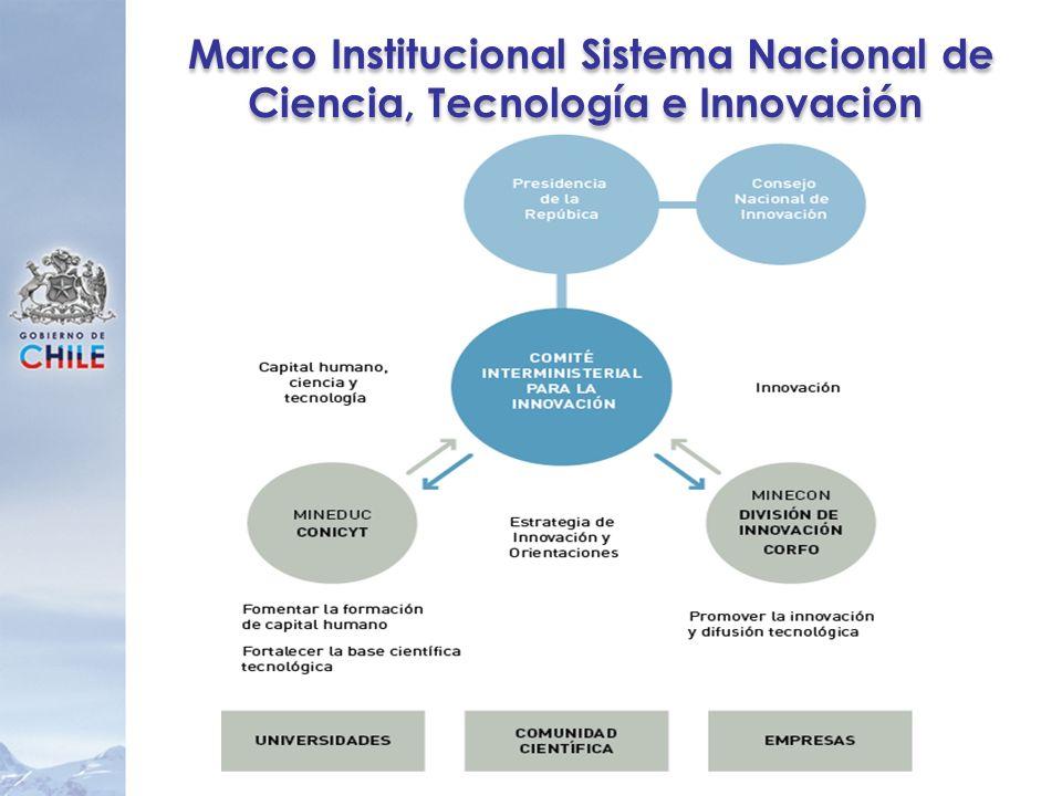 Marco Institucional Sistema Nacional de Ciencia, Tecnología e Innovación