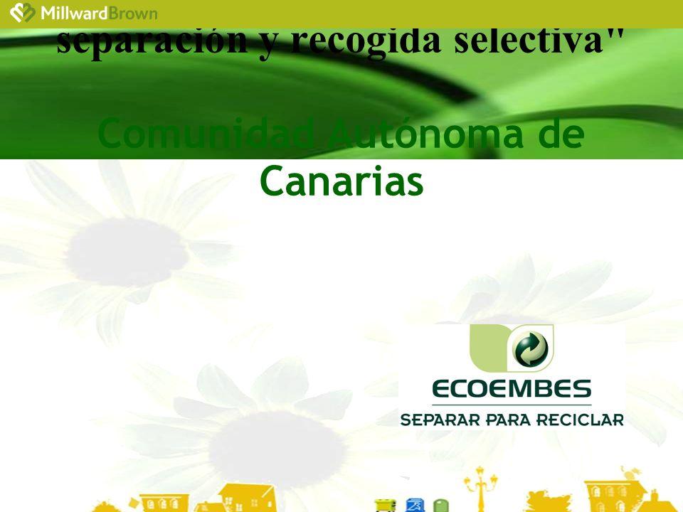 Ómnibus Noviembre 2005 Hábitos y actitudes de la población Española frente a la separación y recogida selectiva Comunidad Autónoma de Canarias