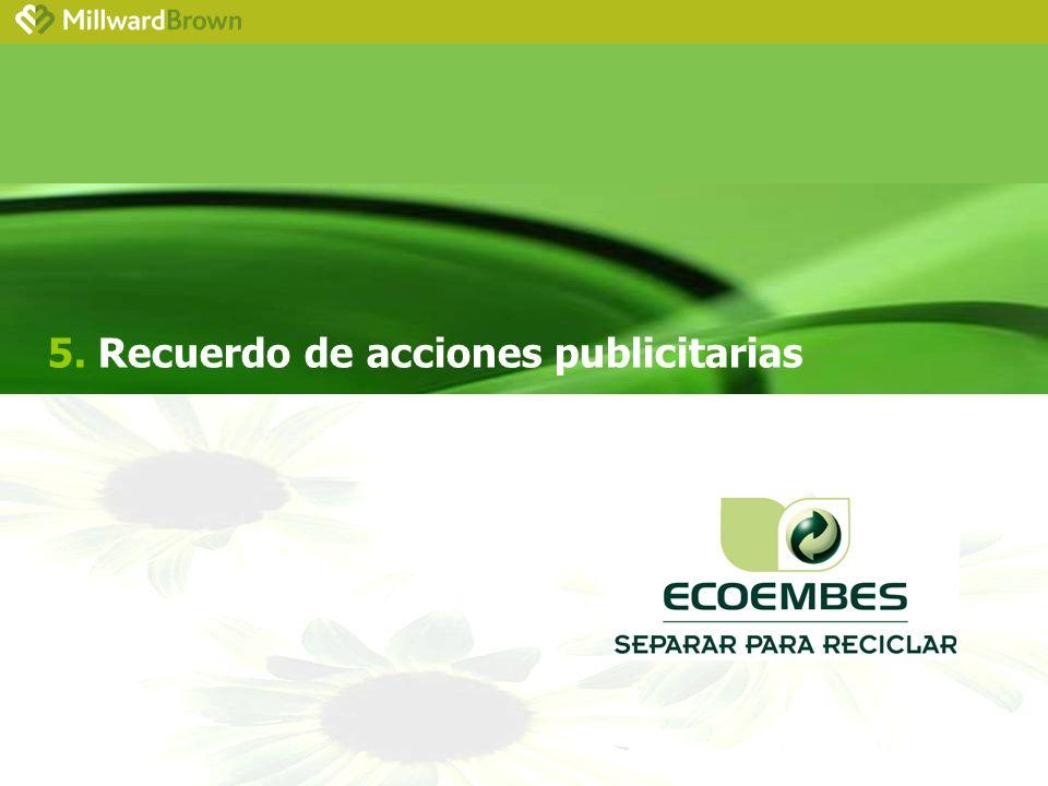 5. Recuerdo de acciones publicitarias