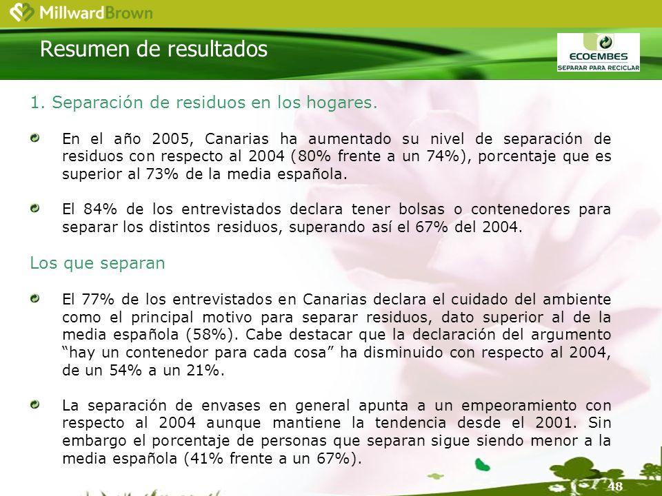 48 1. Separación de residuos en los hogares.
