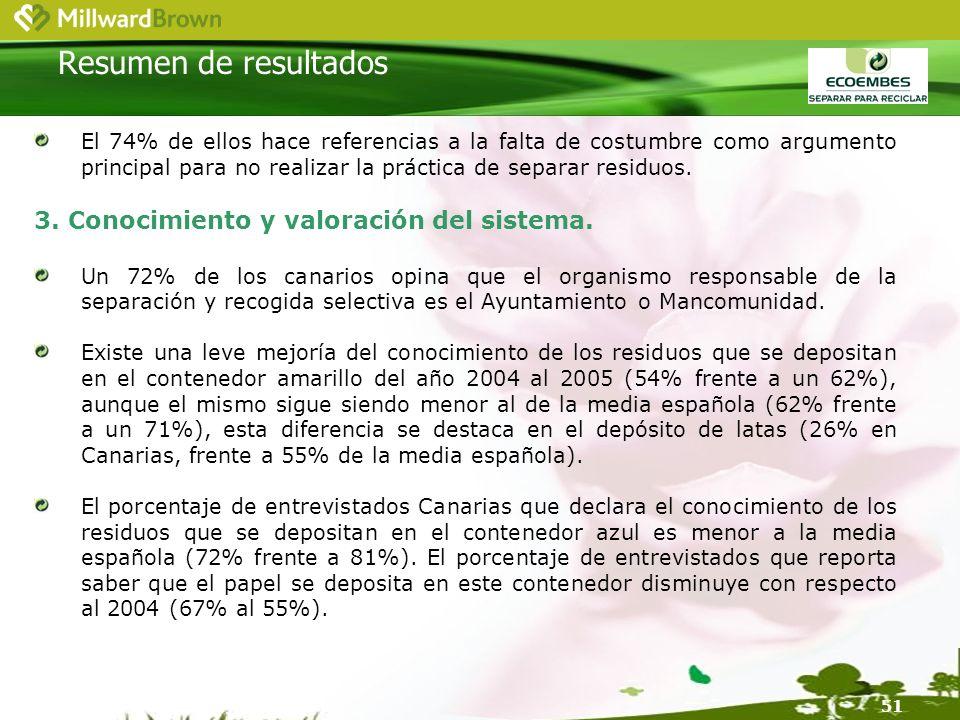 51 El 74% de ellos hace referencias a la falta de costumbre como argumento principal para no realizar la práctica de separar residuos.