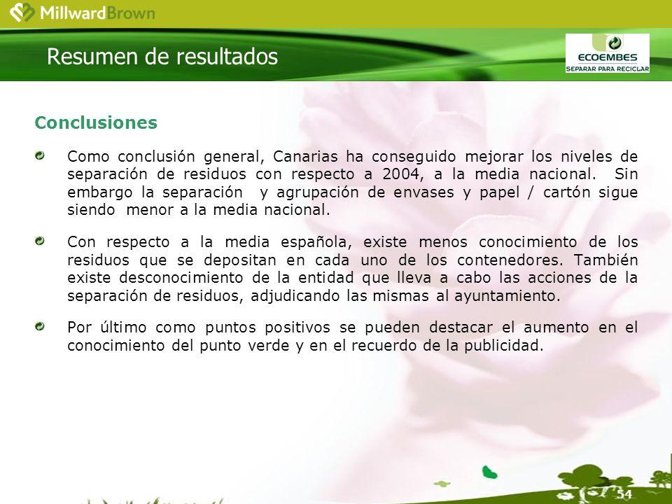 54 Conclusiones Como conclusión general, Canarias ha conseguido mejorar los niveles de separación de residuos con respecto a 2004, a la media nacional.