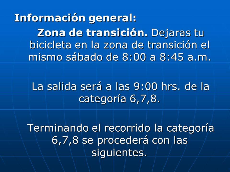 Información general: Zona de transición.