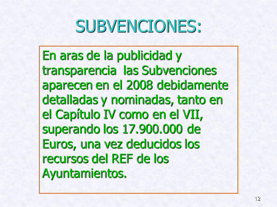 11.... ( 3 ) Actuaciones en los Jameos del Agua Actuaciones en los Jameos del Agua Inversiones en Pesca Inversiones en Pesca Programa de Transportes P