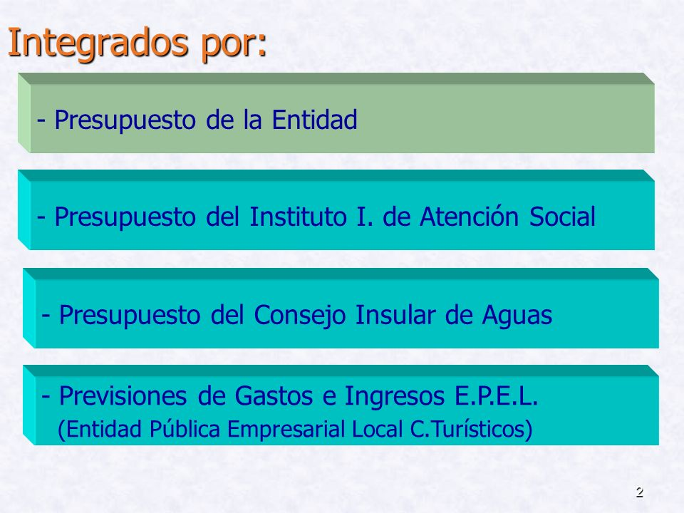 2 Integrados por: - Presupuesto de la Entidad - Presupuesto del Instituto I.